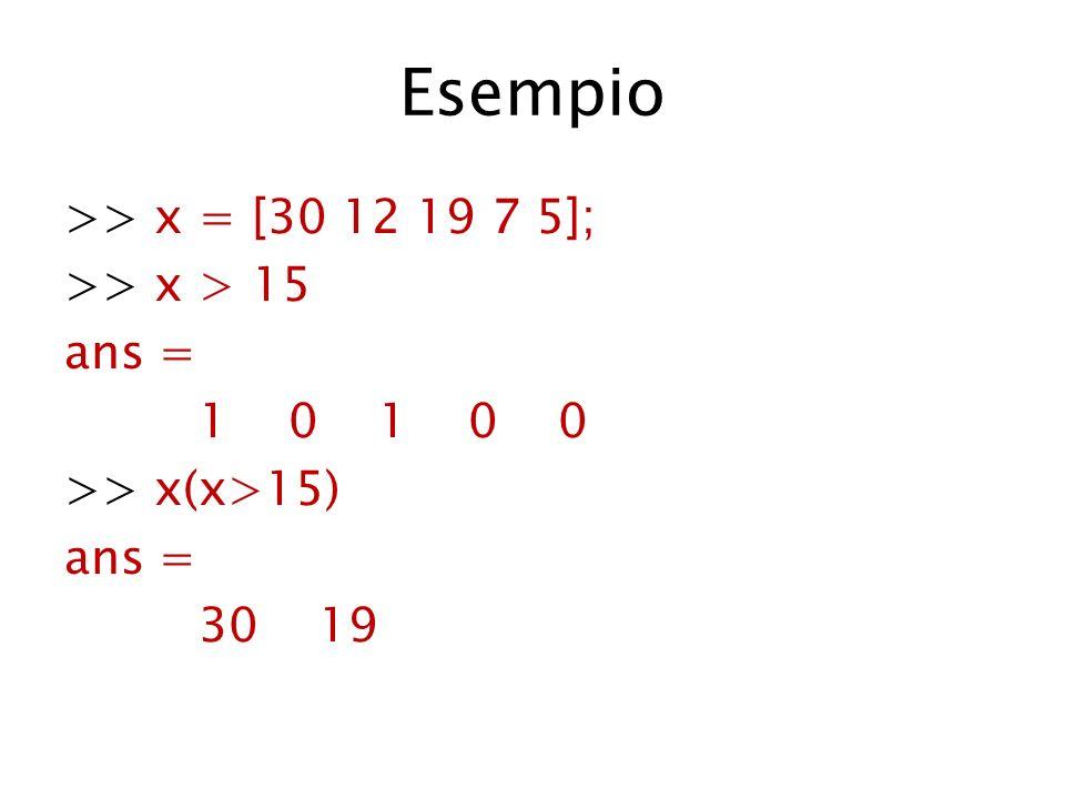 Esempio >> x = [30 12 19 7 5]; >> x > 15 ans = 1 0 1 0 0 >> x(x>15) 30 19